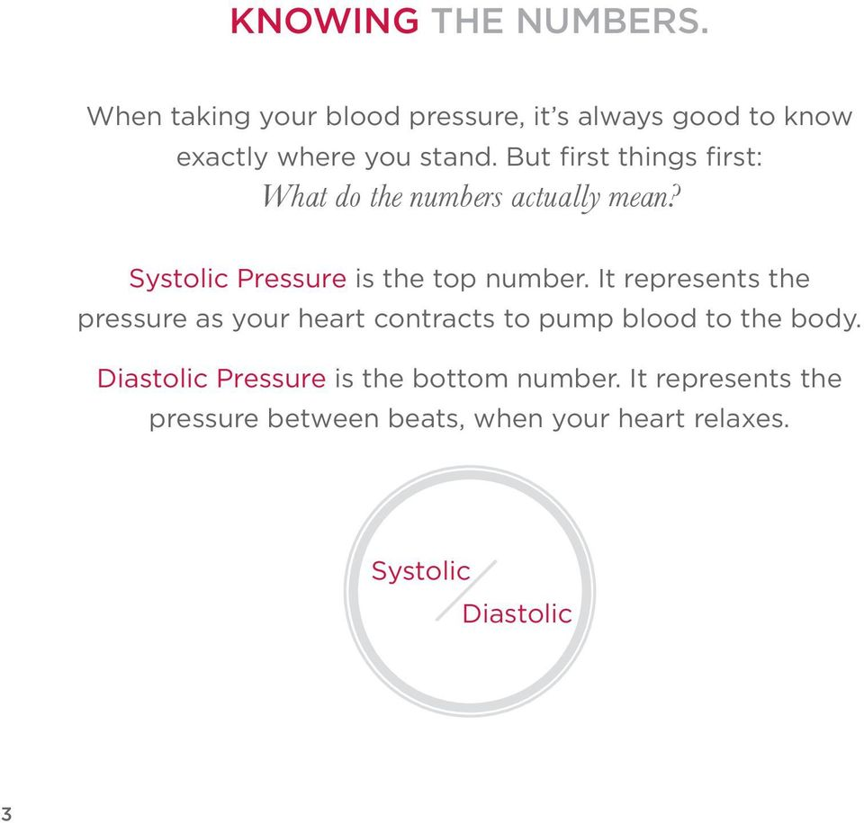 But first things first: What do the numbers actually mean? Systolic Pressure is the top number.