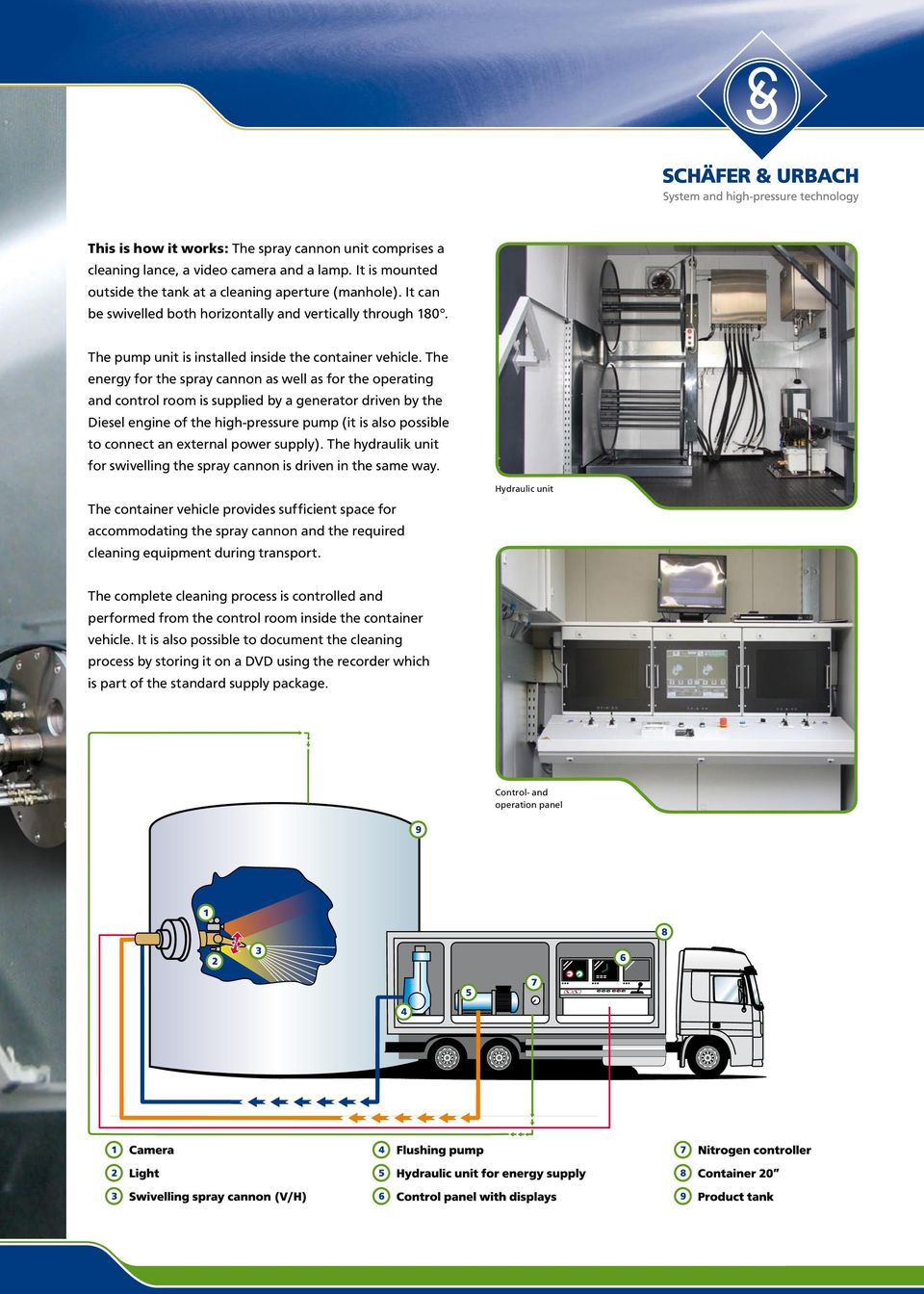 The energy for the spray cannon as well as for the operating and control room is supplied by a generator driven by the Diesel engine of the high-pressure pump (it is also possible to connect an