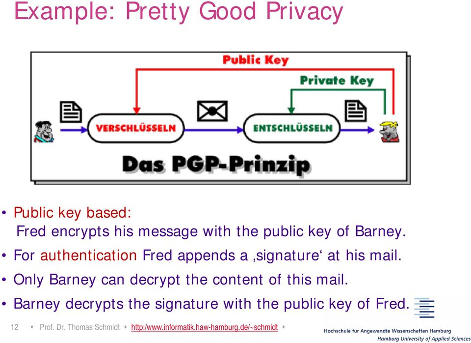 Only Barney can decrypt the content of this mail.