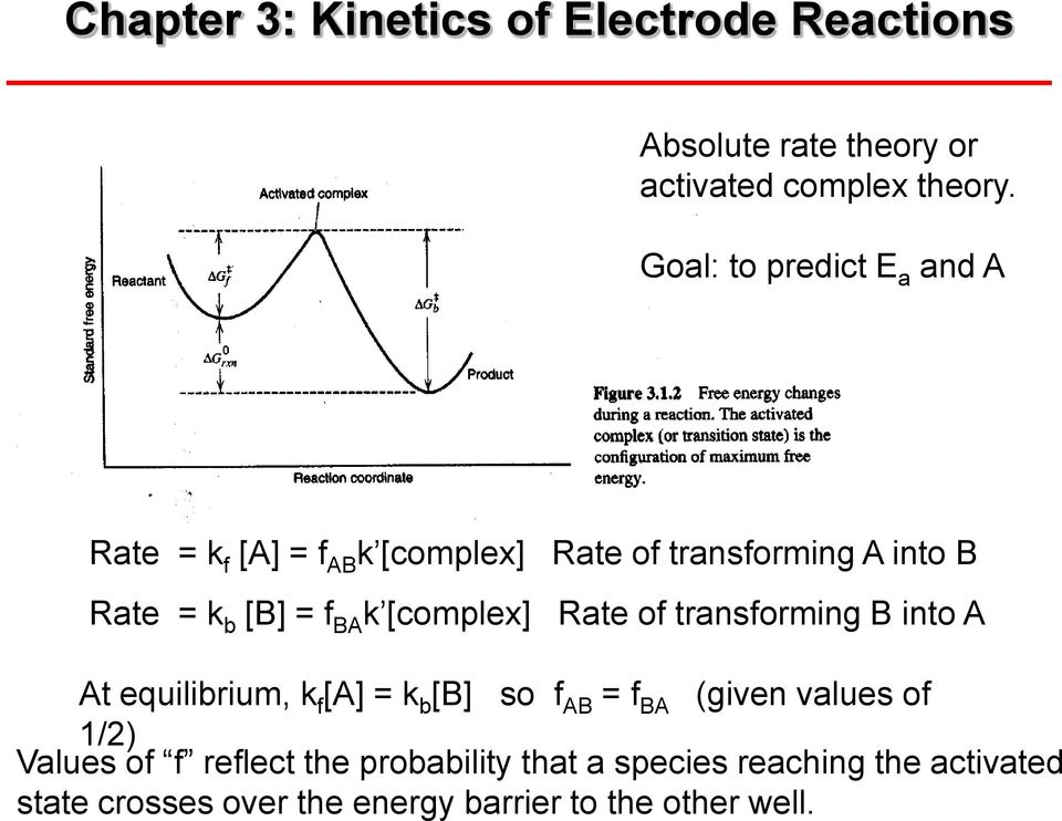 [B] = f BA k [complex] Rate of transforming B into A At equilibrium, k f [A] = k b [B] so f AB = f BA