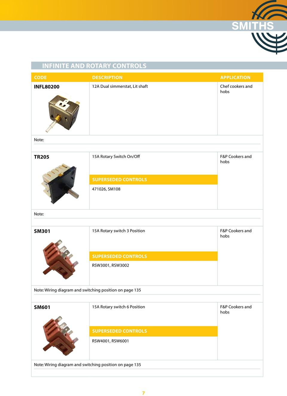 smith elements and controls - pdf, Wiring diagram