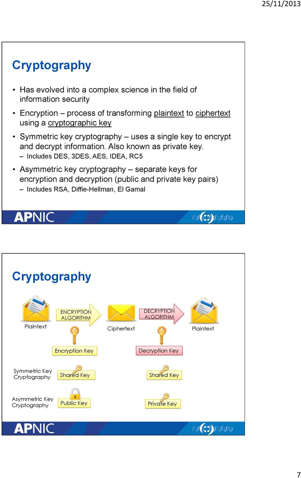 Includes DES, 3DES, AES, IDEA, RC5 Asymmetric key cryptography separate keys for encryption and decryption (public and private key pairs) Includes RSA, Diffie-Hellman,