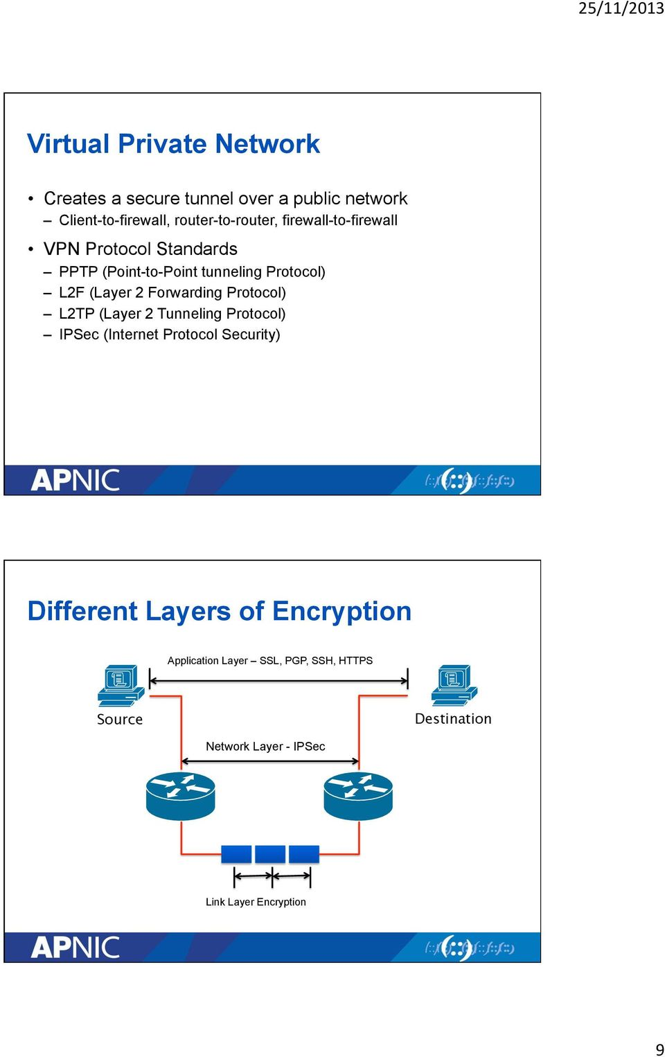 Forwarding Protocol) L2TP (Layer 2 Tunneling Protocol) IPSec (Internet Protocol Security) Different Layers