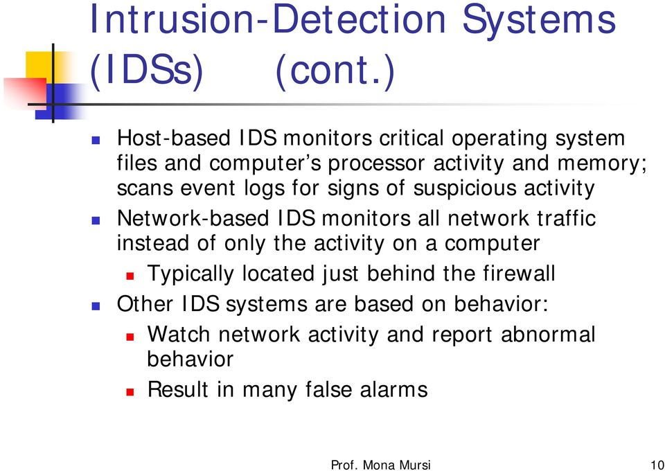 logs for signs of suspicious activity Network-based IDS monitors all network traffic instead of only the activity on