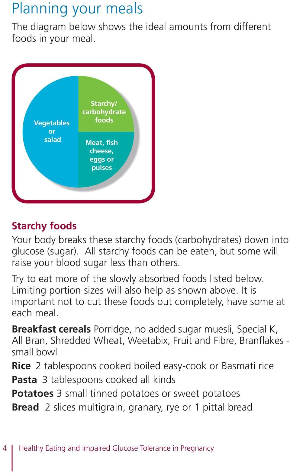 All starchy foods can be eaten, but some will raise your blood sugar less than others. Try to eat more of the slowly absorbed foods listed below. Limiting portion sizes will also help as shown above.