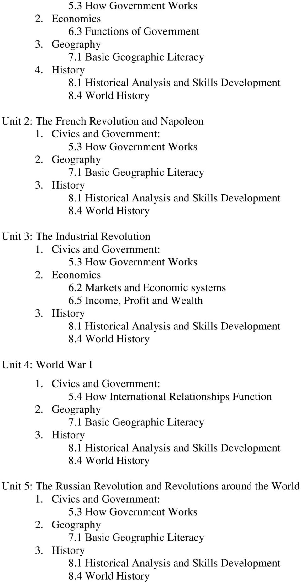 History Unit 3: The Industrial Revolution 5.3 How Government Works 2. Economics 6.2 Markets and Economic systems 6.