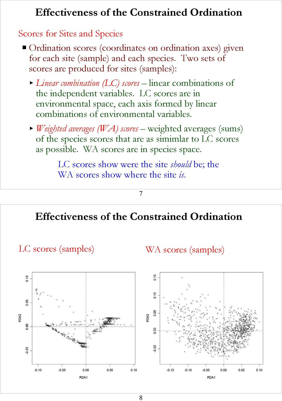 LC scores are in environmental space, each axis formed by linear combinations of environmental variables.