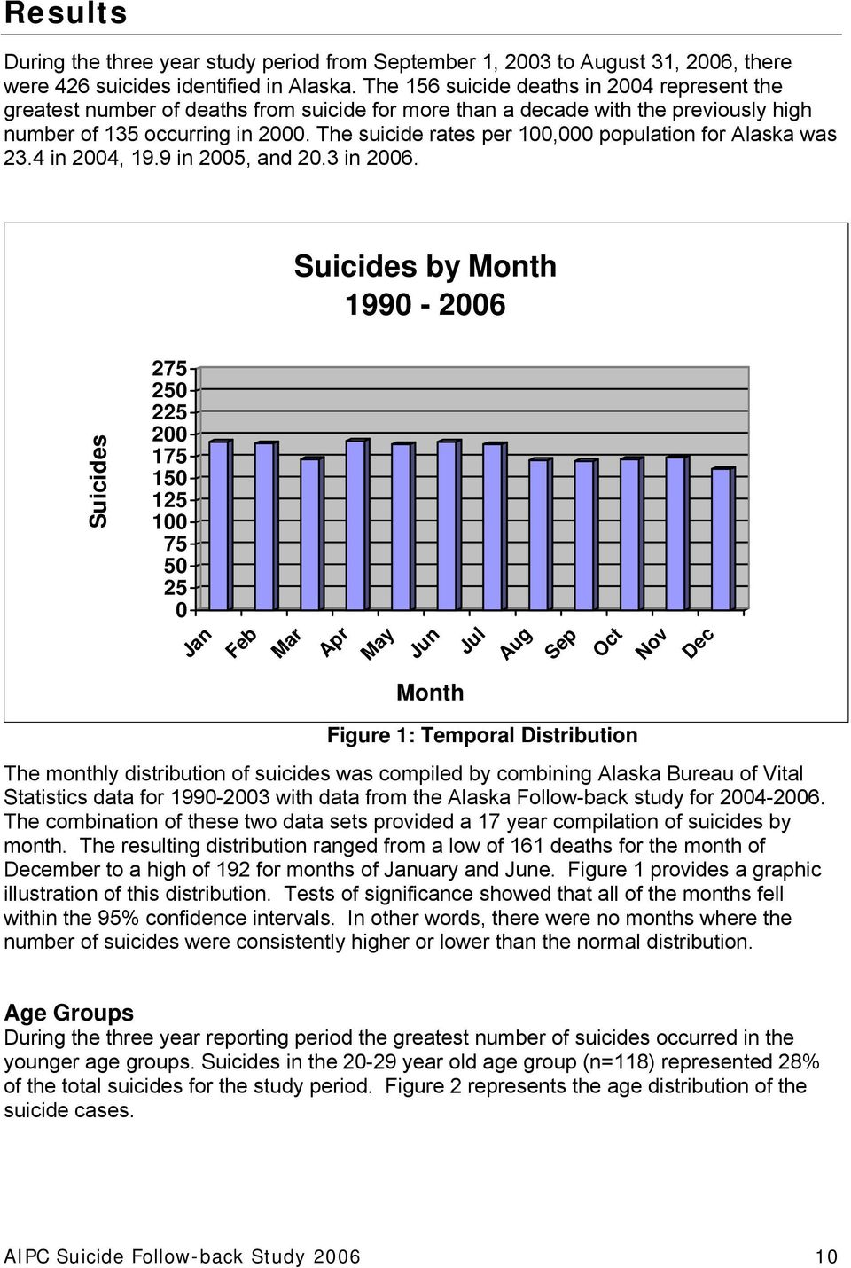 The suicide rates per 100,000 population for Alaska was 23.4 in 2004, 19.9 in 2005, and 20.3 in 2006.