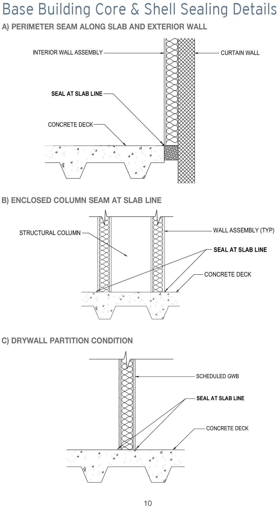 ENCLOSED COLUMN SEAM AT SLAB LINE STRUCTURAL COLUMN WALL ASSEMBLY (TYP)