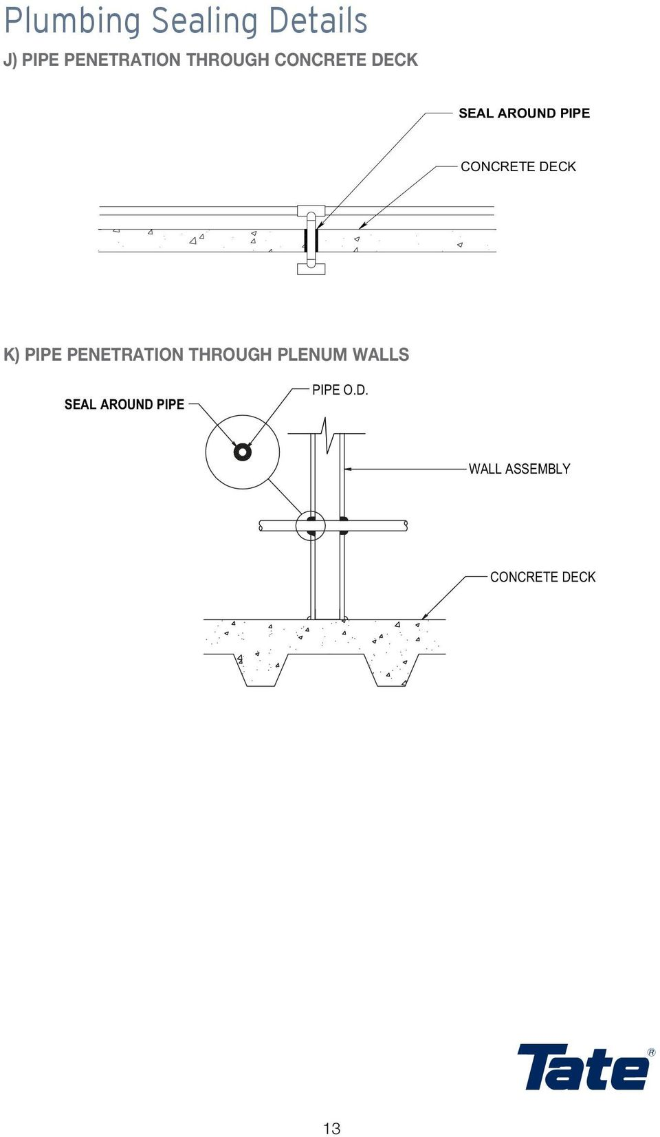 THROUGH K) PIPE PENETRATION THROUGH PLENUM