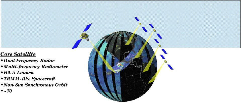 Vertical Resolution Precipitation Validation Sites Global Ground Based Rain Measurement OBJECTIVE: Provide Enough Sampling to Reduce Uncertainty in Short-term Rainfall Accumulations.