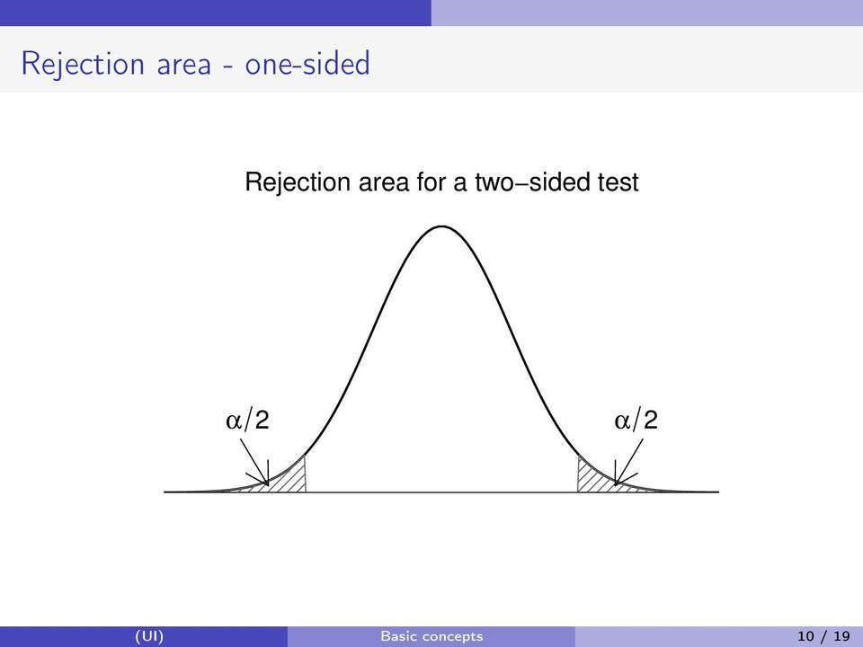 for a two sided test α 2