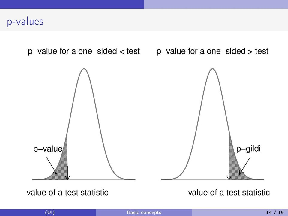 gildi value of a test statistic value of