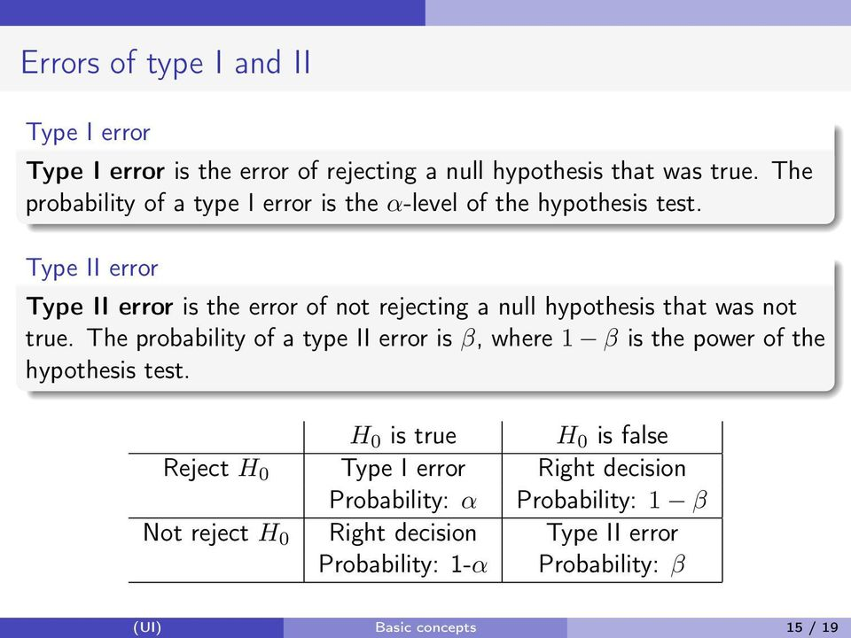 Type II error Type II error is the error of not rejecting a null hypothesis that was not true.