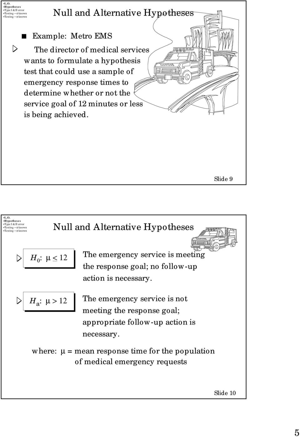 Slide 9 Null and Alternative Hypotheses H : µ < 12 H a : µ > 12 The emergency service is meeting the response goal; no follow-up action is necessary.