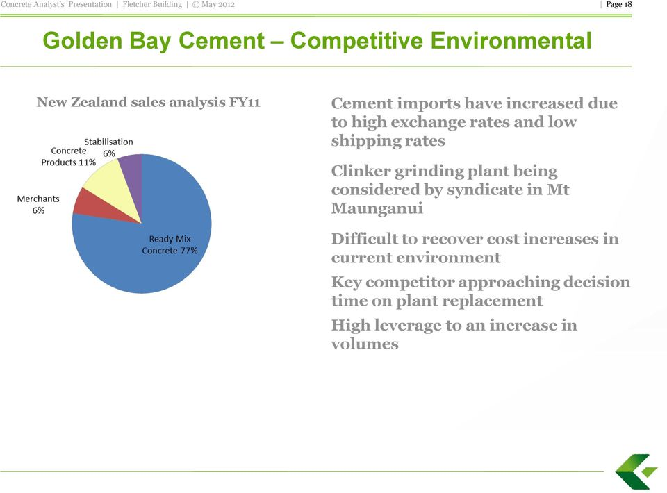 considered by syndicate in Mt Maunganui Difficult to recover cost increases in current environment
