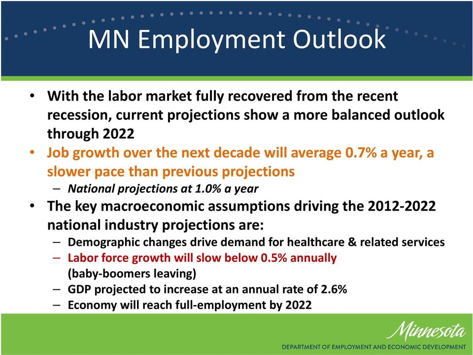 0% a year The key macroeconomic assumptions driving the 2012 2022 national industry projections are: Demographic changes drive demand for healthcare &