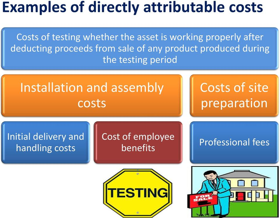 during the testing period Installation and assembly costs Costs of site