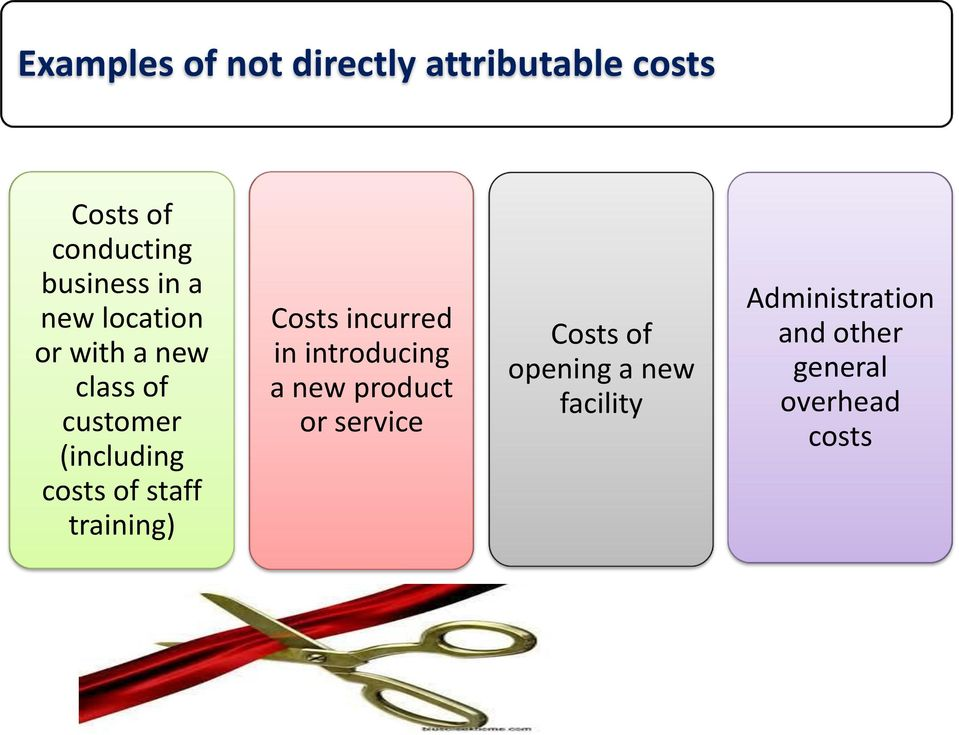 staff training) Costs incurred in introducing a new product or service