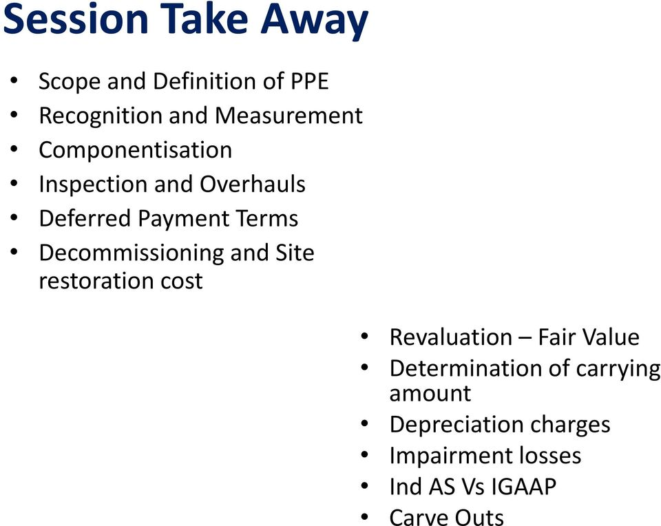 Decommissioning and Site restoration cost Revaluation Fair Value
