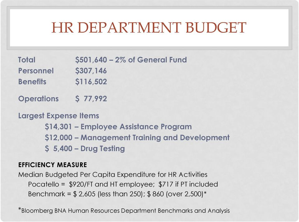 EFFICIENCY MEASURE Median Budgeted Per Capita Expenditure for HR Activities Pocatello = $920/FT and HT employee; $717 if