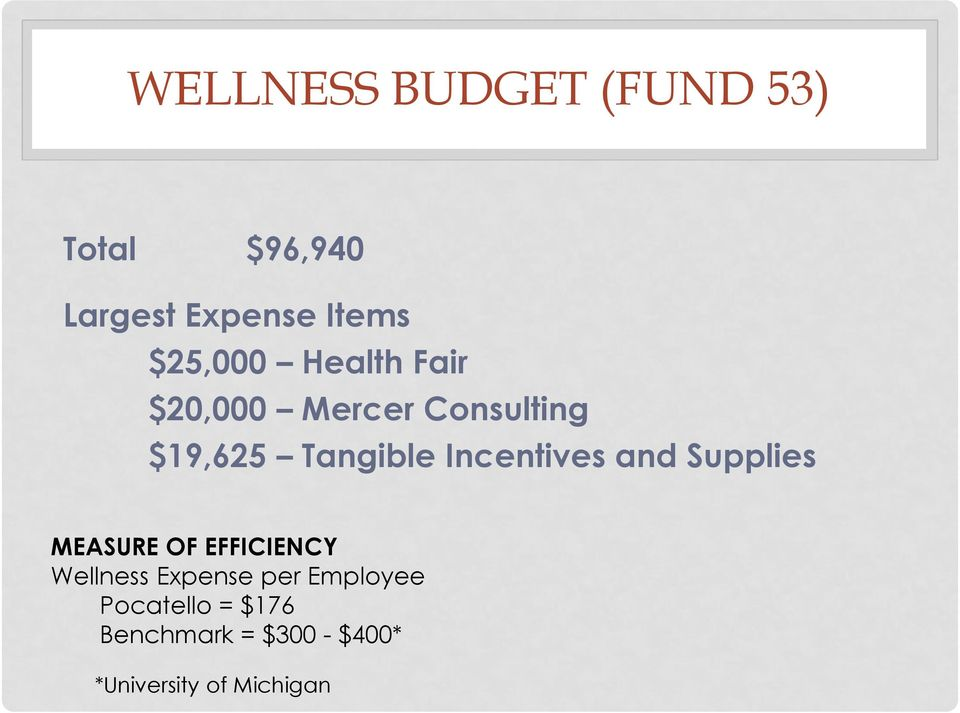 Incentives and Supplies MEASURE OF EFFICIENCY Wellness Expense per