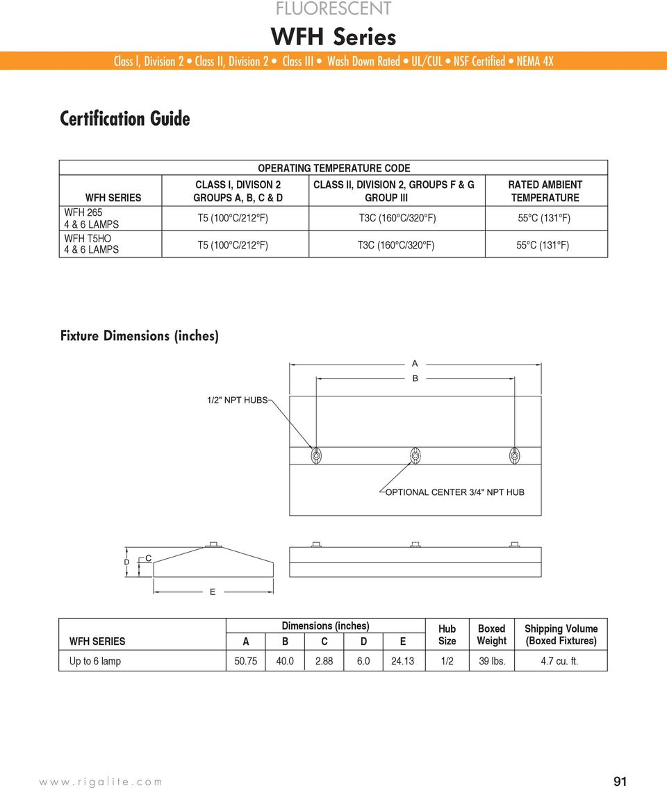 LAMPS T5 (100 C/212 F) T3C (160 C/320 F) 55 C (131 F) Fixture Dimensions (inches) Dimensions (inches) WFH SERIES A B C D E