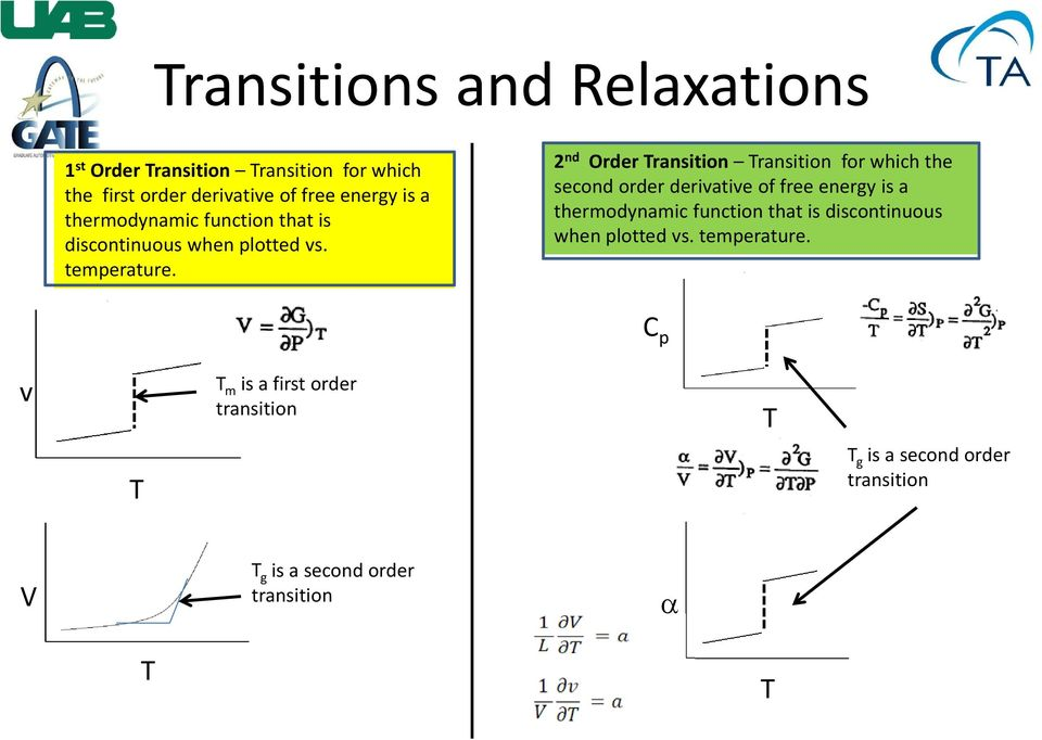 2 nd Order Transition Transition for which the second order derivative of free energy is a  C p v T T m is a first