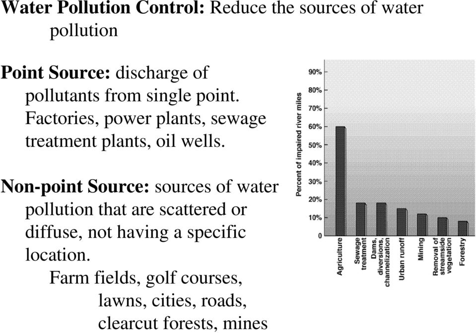 Non-point Source: sources of water pollution that are scattered or diffuse, not having a