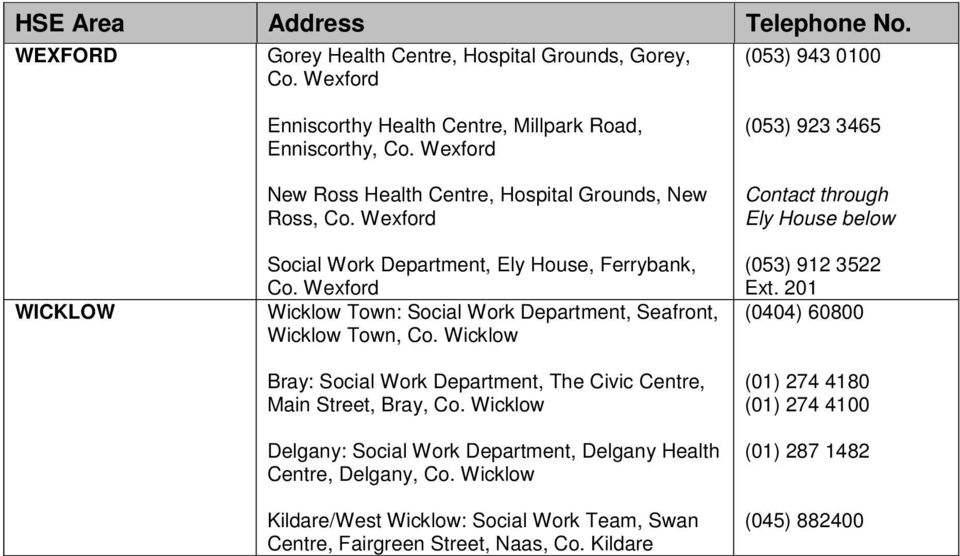 Wexford Wicklow Town: Social Work Department, Seafront, Wicklow Town, Co. Wicklow Bray: Social Work Department, The Civic Centre, Main Street, Bray, Co.