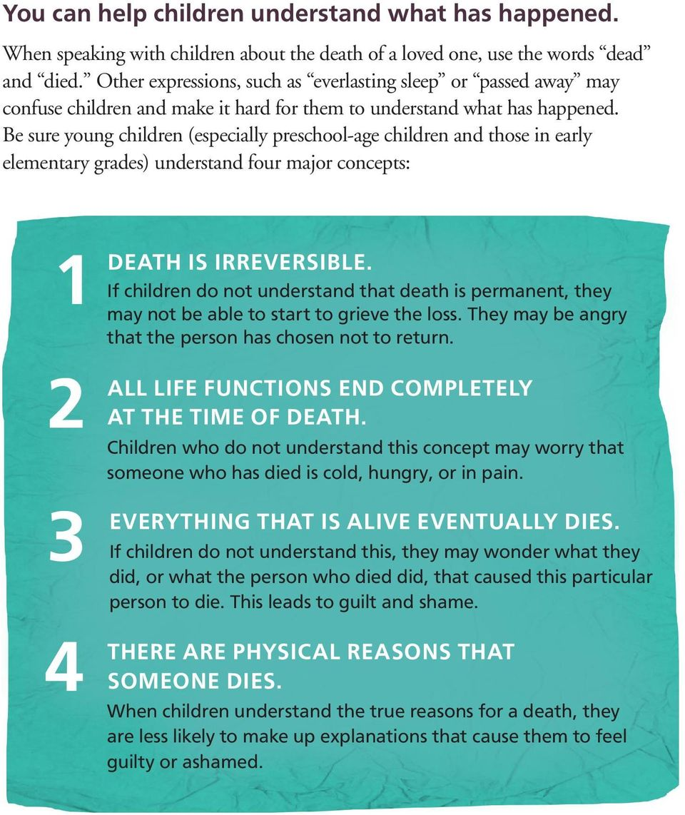 Be sure young children (especially preschool-age children and those in early elementary grades) understand four major concepts: 1 2 3 4 DEATH IS IRREVERSIBLE.