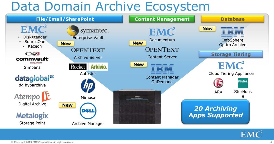 Server Storage Tiering Simpana dg hyparchive Autostor New Content Manager OnDemand Cloud Tiering