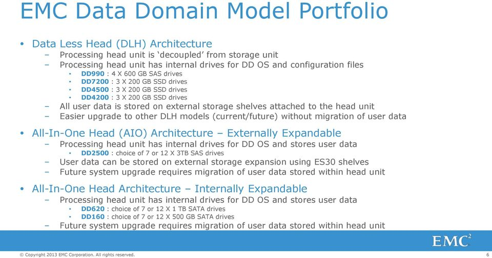 Easier upgrade to other DLH models (current/future) without migration of user data All-In-One Head (AIO) Architecture Externally Expandable Processing head unit has internal drives for DD OS and