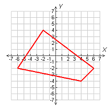 Ex#3: Find areas in the coordinate plane by subtracting. A. B.