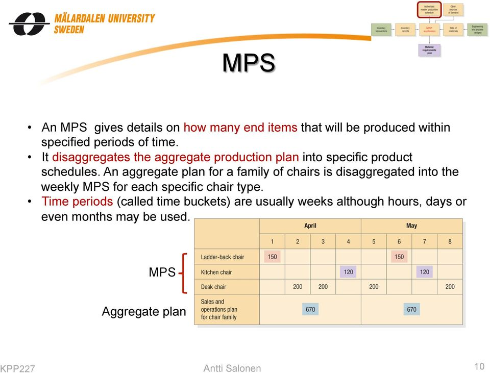 An aggregate plan for a family of chairs is disaggregated into the weekly MPS for each specific chair