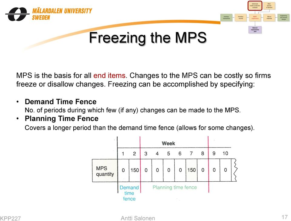Freezing can be accomplished by specifying: Demand Time Fence No.