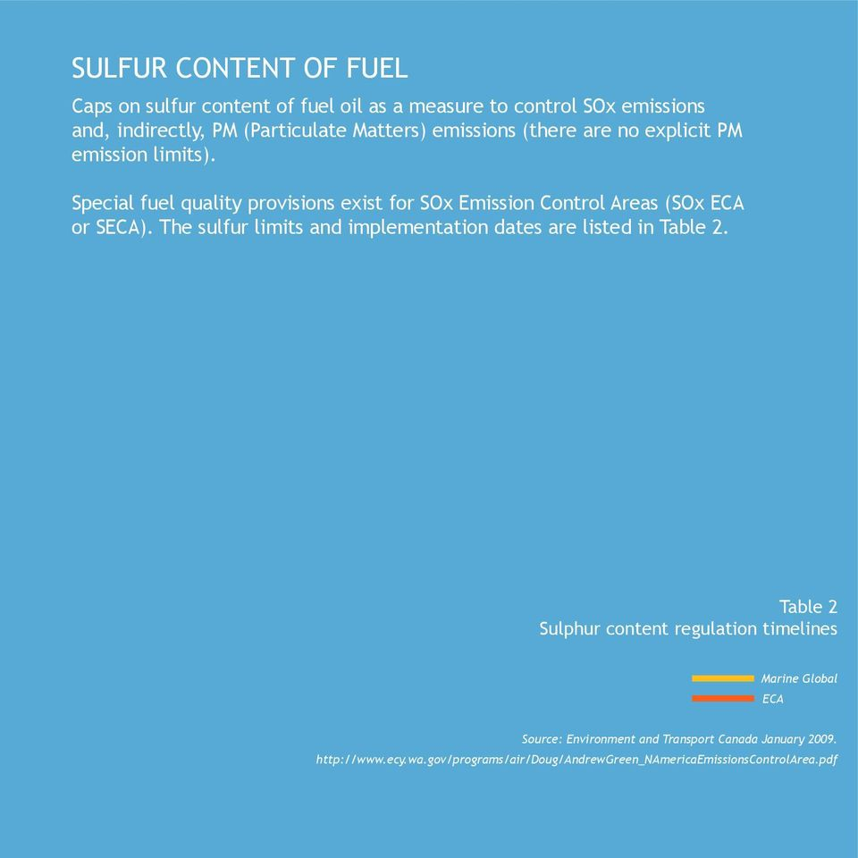 Special fuel quality provisions exist for SOx Emission Control Areas (SOx ECA or SECA).