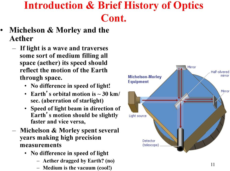 motion of the Earth through space. No difference in speed of light! Earth s orbital motion is ~ 30 km/ sec.