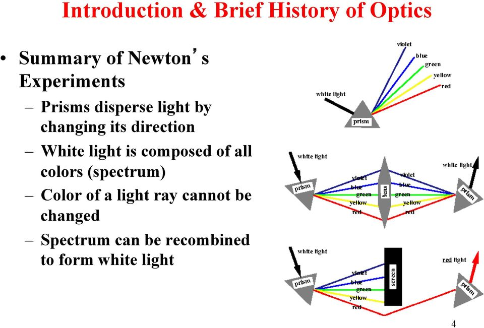 White light is composed of all colors (spectrum) Color of a