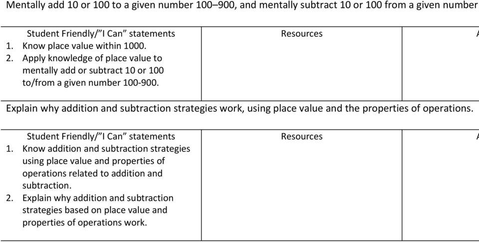 Explain why addition and subtraction strategies work, using place value and the properties of operations. 1.