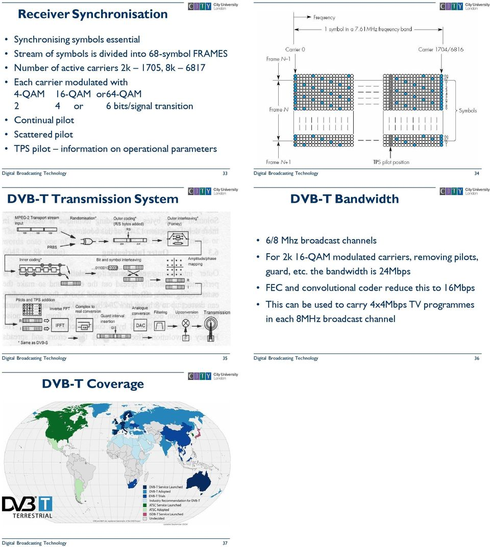 Transmission System DVB-T Bandwidth 6/8 Mhz broadcast channels For 2k 16-QAM modulated carriers, removing pilots, guard, etc.