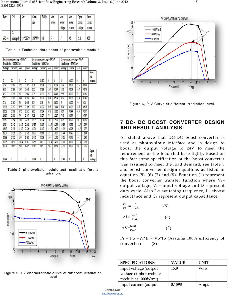 Design Of Dc Converter With Maximum Power Point Tracker Using Quasi Resonant Zvs Boost Free Final Year 7 And Result Analysis Table 2 Photovoltaic Module