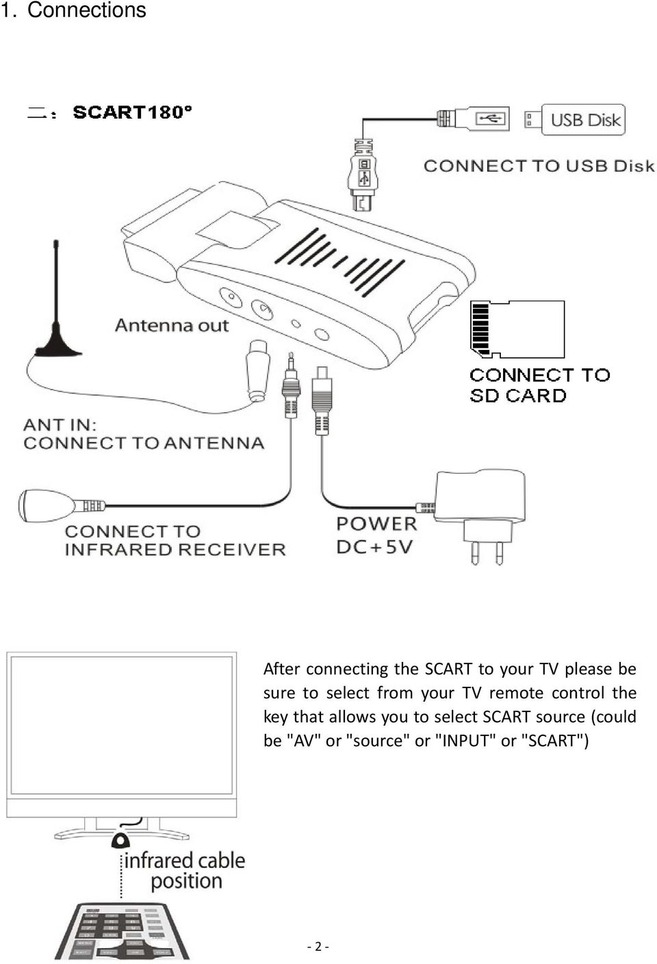 control the key that allows you to select SCART