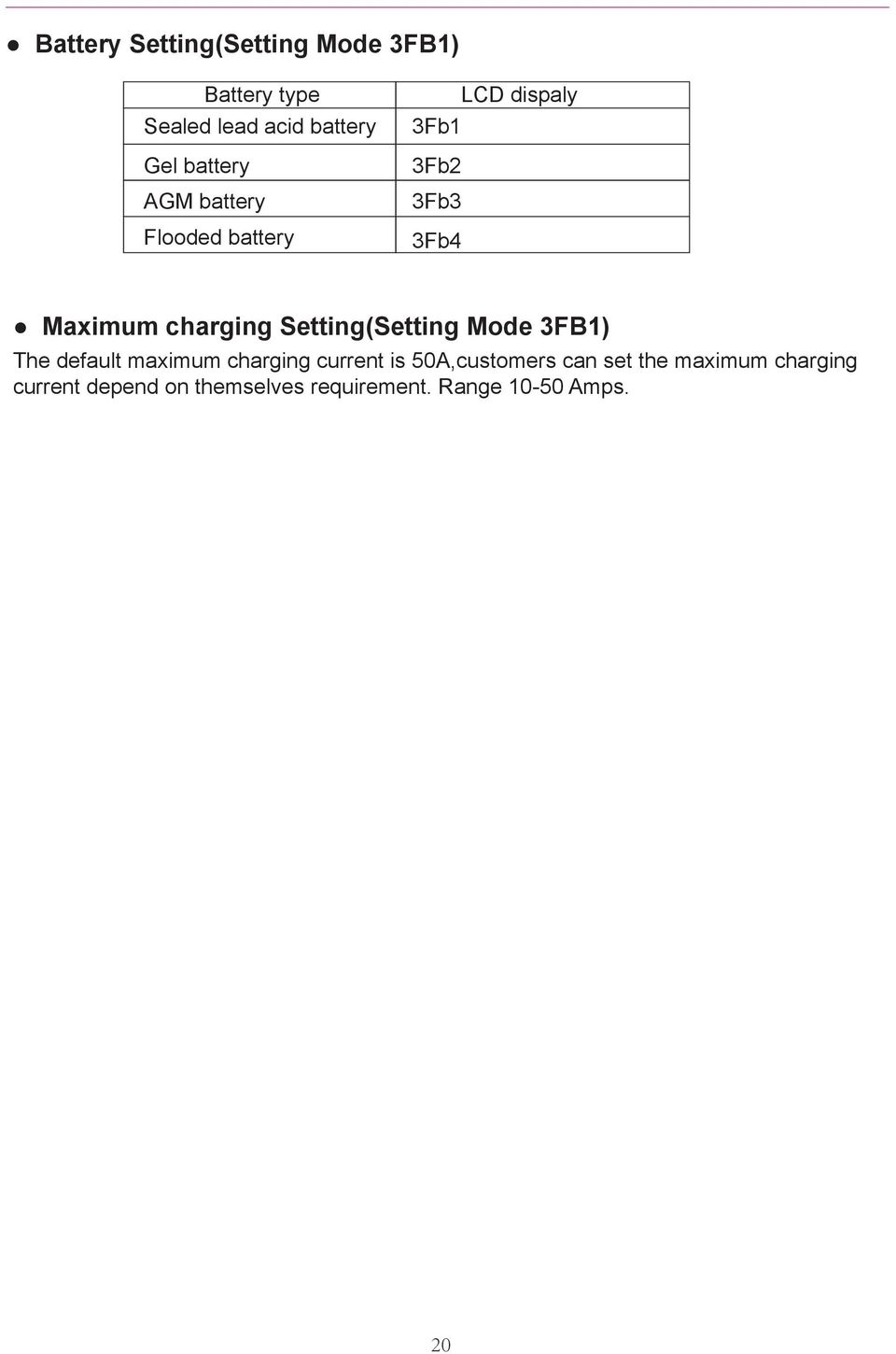 charging Setting(Setting Mode 3FB1) The default maximum charging current is