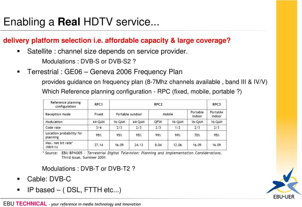 Terrestrial : GE06 Geneva 2006 Frequency Plan provides guidance on frequency plan (8-7Mhz channels available, band