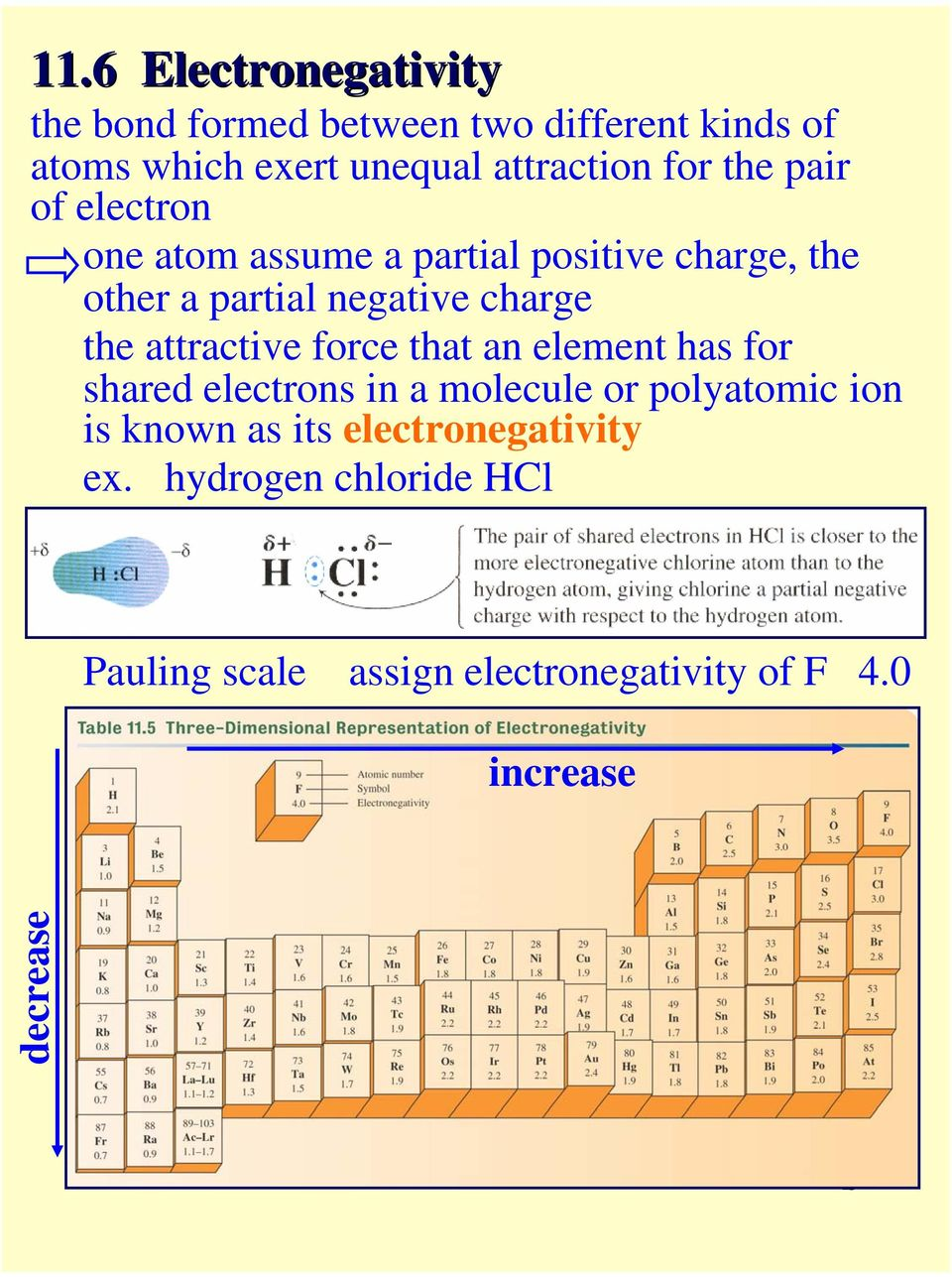 attractive force that an element has for shared electrons in a molecule or polyatomic ion is known as its