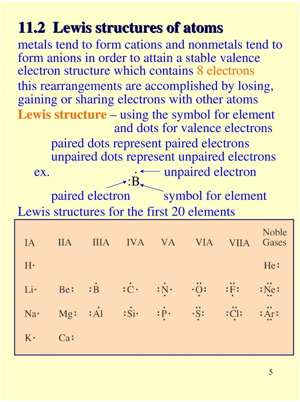 other atoms Lewis structure using the symbol for element and dots for valence electrons paired dots represent paired electrons
