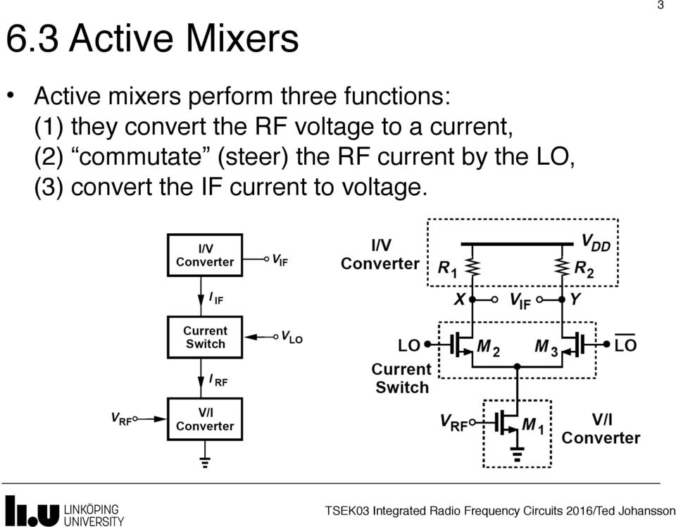 current, (2) commutate (steer) the RF current