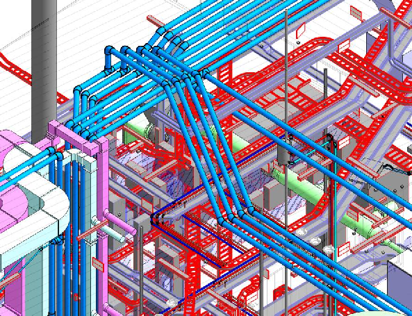 Extent of BIM Usage Ductwork AHUs Pipework
