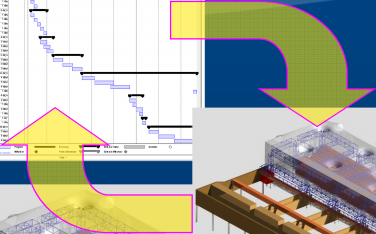BIM Models in 4D 4D BIM Planning in action BIM model linked to construction planning software Virtual Tool Box talks on site using the 4D BIM model to explain: